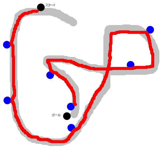 マカラーニャの森・中央部のミニゲーム