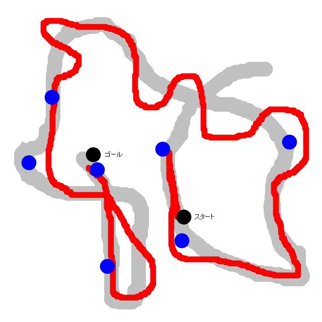 マカラーニャの森・北部のミニゲーム